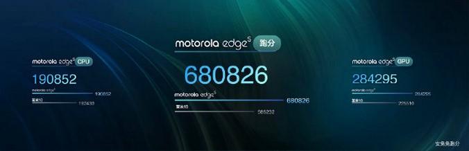 性价比果然硬道理!1999元起,moto edge s 首销火速售罄插图3